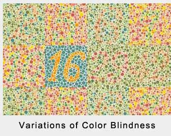 Color Blind Web Accessibility
